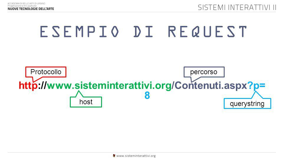 ESEMPIO DI REQUEST http://www.sisteminterattivi.org/Contenuti.aspx?p= 8 Protocollo host percorso querystring