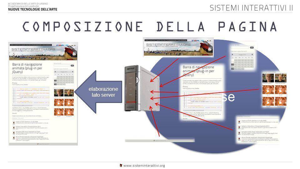 ARCHITETTURA CLIENT SERVER Richiesta script lato server con parametri RESPONS E REQUEST Pagina