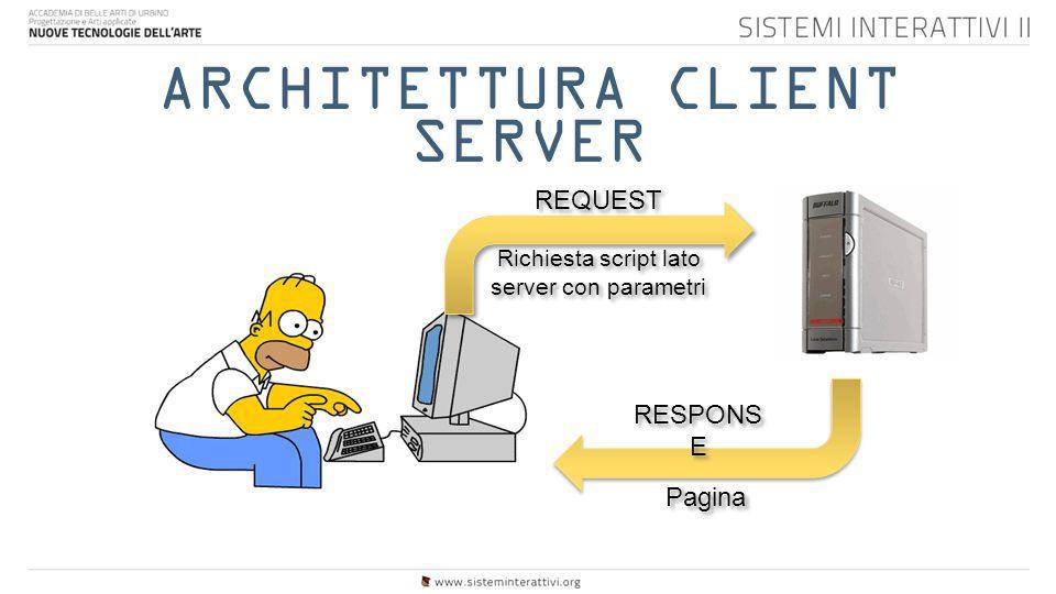 AJAX risorse elaborazione lato server