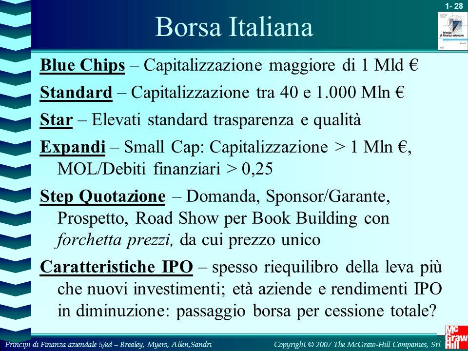 1- 28 Copyright © 2007 The McGraw-Hill Companies, SrlPrincipi di Finanza aziendale 5/ed – Brealey, Myers, Allen,Sandri Borsa Italiana Blue Chips – Cap