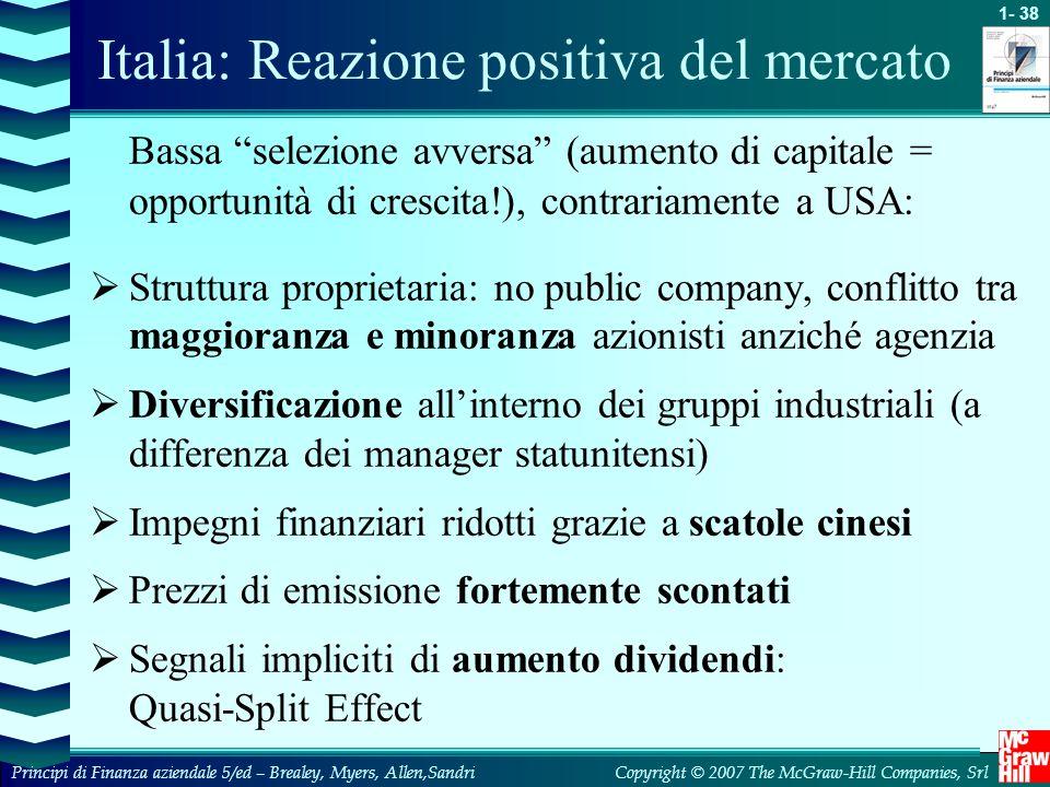 1- 38 Copyright © 2007 The McGraw-Hill Companies, SrlPrincipi di Finanza aziendale 5/ed – Brealey, Myers, Allen,Sandri Italia: Reazione positiva del m