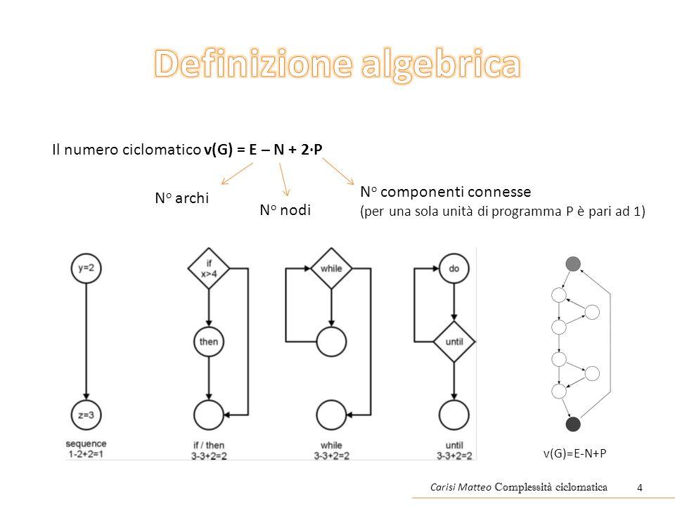 Il numero ciclomatico v(G) = E – N + 2·P N o archi N o nodi N o componenti connesse (per una sola unità di programma P è pari ad 1) v(G)=E-N+P Carisi
