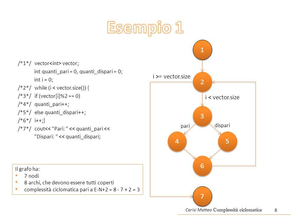 /*1*/ vector vector; int quanti_pari = 0, quanti_dispari = 0; int i = 0; /*2*/ while (i < vector.size()) { /*3*/ if (vector[i]%2 == 0) /*4*/ quanti_pari++; /*5*/ else quanti_dispari++; /*6*/ i++;} /*7*/ cout<< Pari: << quanti_pari << Dispari: << quanti_dispari; 1 1 2 2 3 3 4 4 5 5 6 6 i < vector.size i >= vector.size Il grafo ha: 7 nodi 8 archi, che devono essere tutti coperti complessità ciclomatica pari a E-N+2 = 8 - 7 + 2 = 3 pari dispari Carisi Matteo Complessità ciclomatica 8 7 7