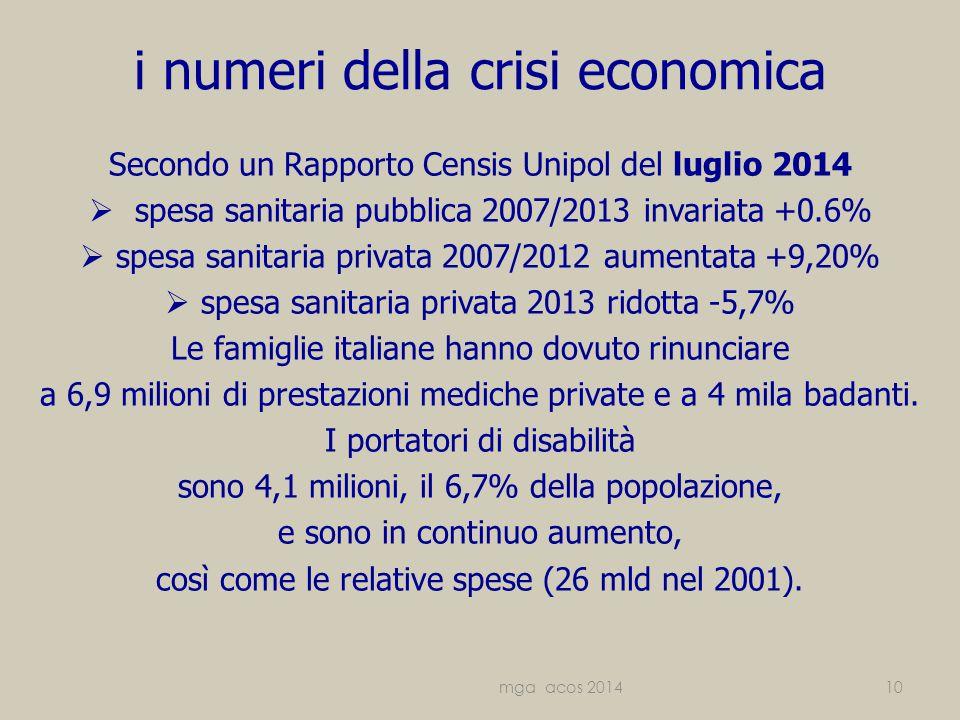 i numeri della crisi economica Secondo un Rapporto Censis Unipol del luglio 2014  spesa sanitaria pubblica 2007/2013 invariata +0.6%  spesa sanitaria privata 2007/2012 aumentata +9,20%  spesa sanitaria privata 2013 ridotta -5,7% Le famiglie italiane hanno dovuto rinunciare a 6,9 milioni di prestazioni mediche private e a 4 mila badanti.