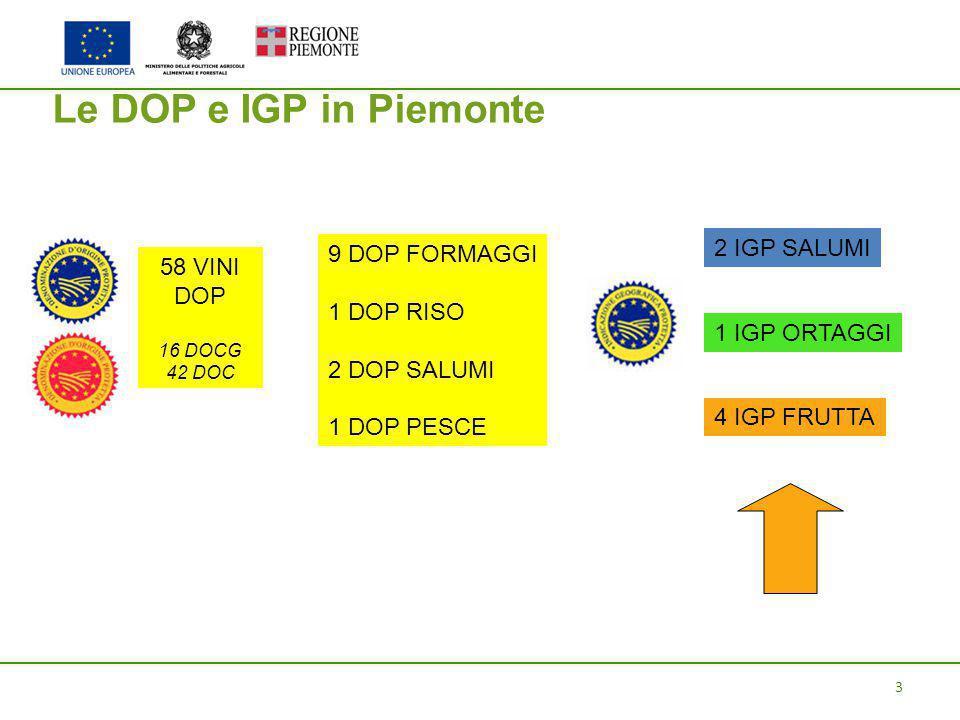3 Le DOP e IGP in Piemonte 9 DOP FORMAGGI 1 DOP RISO 2 DOP SALUMI 1 DOP PESCE 2 IGP SALUMI 58 VINI DOP 16 DOCG 42 DOC 4 IGP FRUTTA 1 IGP ORTAGGI