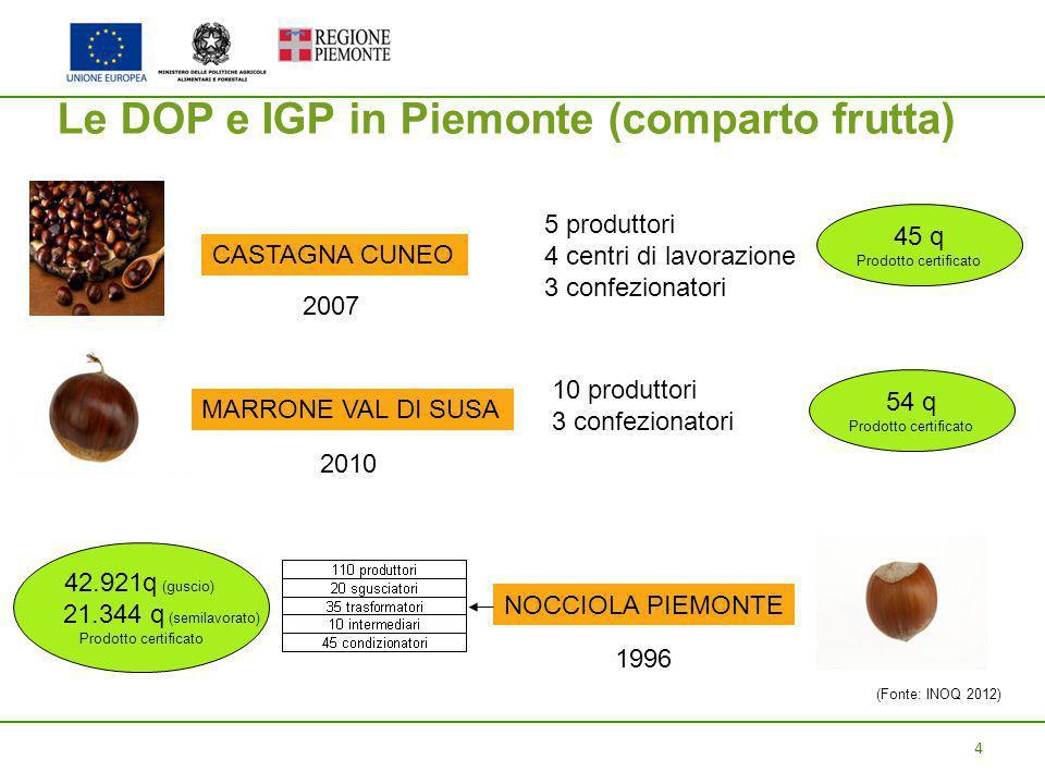 4 Le DOP e IGP in Piemonte (comparto frutta) CASTAGNA CUNEO MARRONE VAL DI SUSA NOCCIOLA PIEMONTE 5 produttori 4 centri di lavorazione 3 confezionatori 54 q Prodotto certificato 10 produttori 3 confezionatori 45 q Prodotto certificato (Fonte: INOQ 2012) 42.921q (guscio) 21.344 q (semilavorato) Prodotto certificato 2007 2010 1996