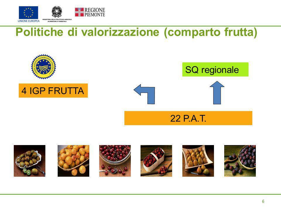 6 Politiche di valorizzazione (comparto frutta) 4 IGP FRUTTA 22 P.A.T. SQ regionale