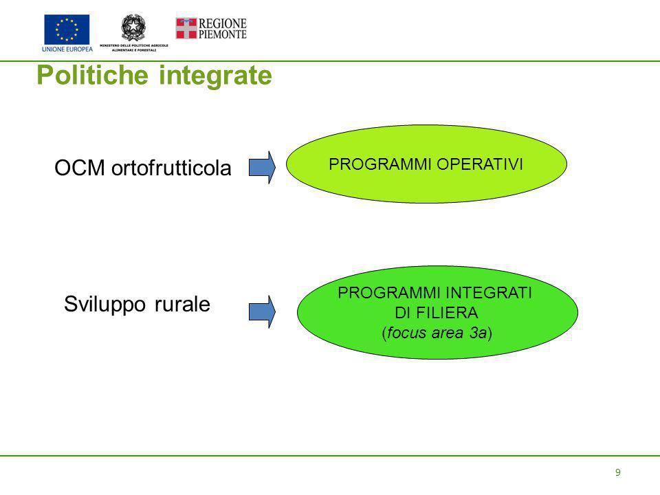 9 Politiche integrate OCM ortofrutticola Sviluppo rurale PROGRAMMI OPERATIVI PROGRAMMI INTEGRATI DI FILIERA (focus area 3a)