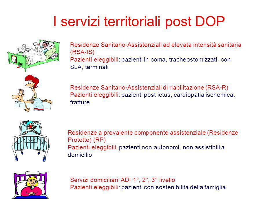 I servizi territoriali post DOP Residenze Sanitario-Assistenziali ad elevata intensità sanitaria (RSA-IS) Pazienti eleggibili: pazienti in coma, trach