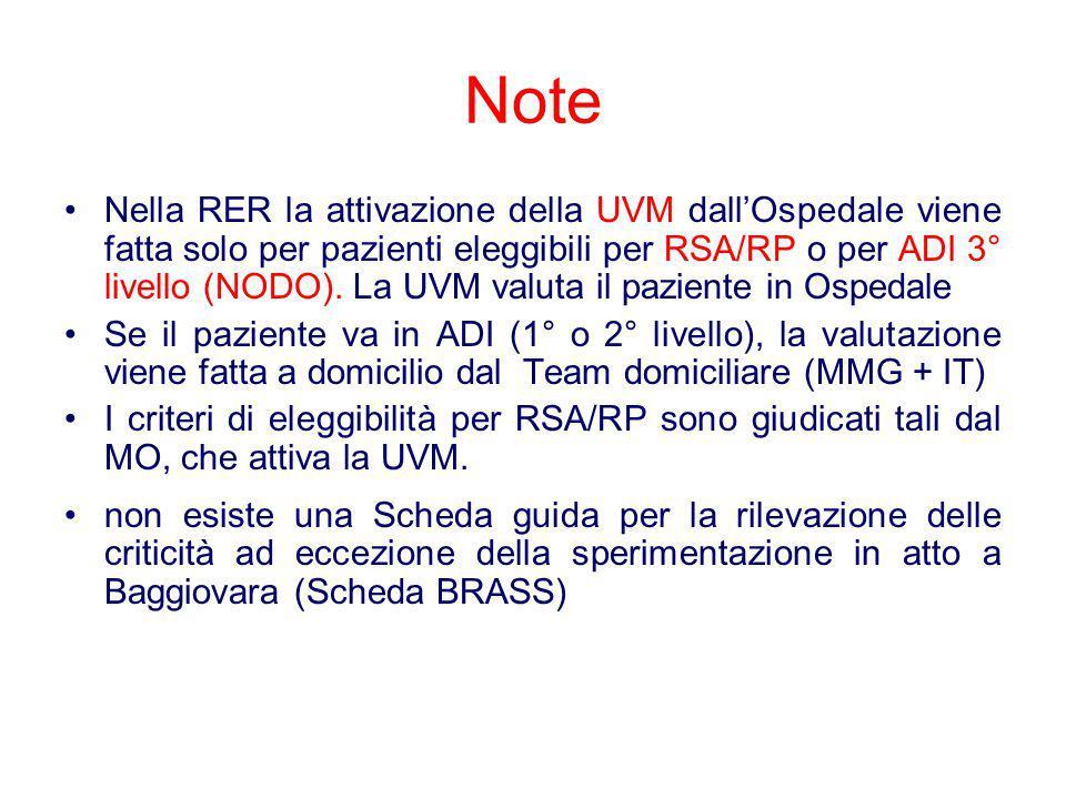 Note Nella RER la attivazione della UVM dall'Ospedale viene fatta solo per pazienti eleggibili per RSA/RP o per ADI 3° livello (NODO). La UVM valuta i