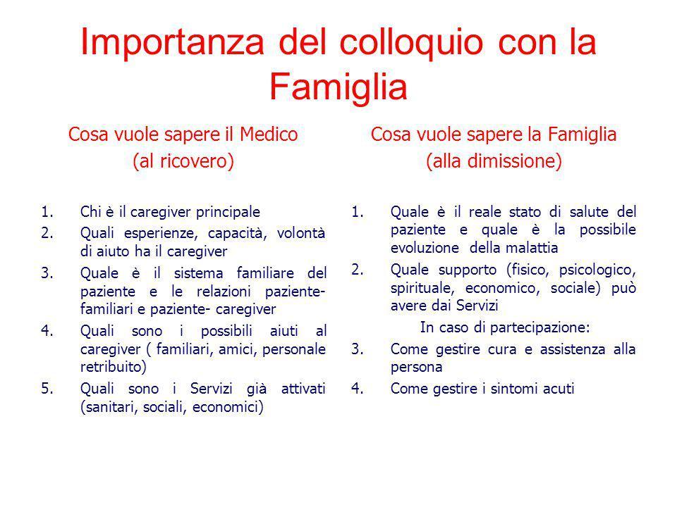 Importanza del colloquio con la Famiglia Cosa vuole sapere il Medico (al ricovero) 1.Chi è il caregiver principale 2.Quali esperienze, capacit à, volo