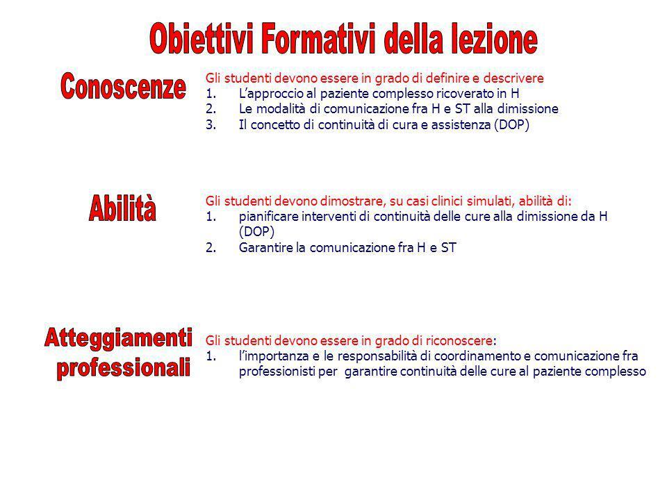Gli studenti devono essere in grado di definire e descrivere 1.L'approccio al paziente complesso ricoverato in H 2.Le modalità di comunicazione fra H