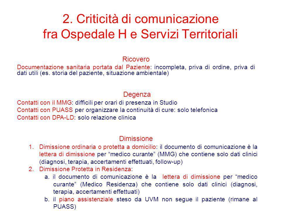 2. Criticità di comunicazione fra Ospedale H e Servizi Territoriali Ricovero Documentazione sanitaria portata dal Paziente: incompleta, priva di ordin