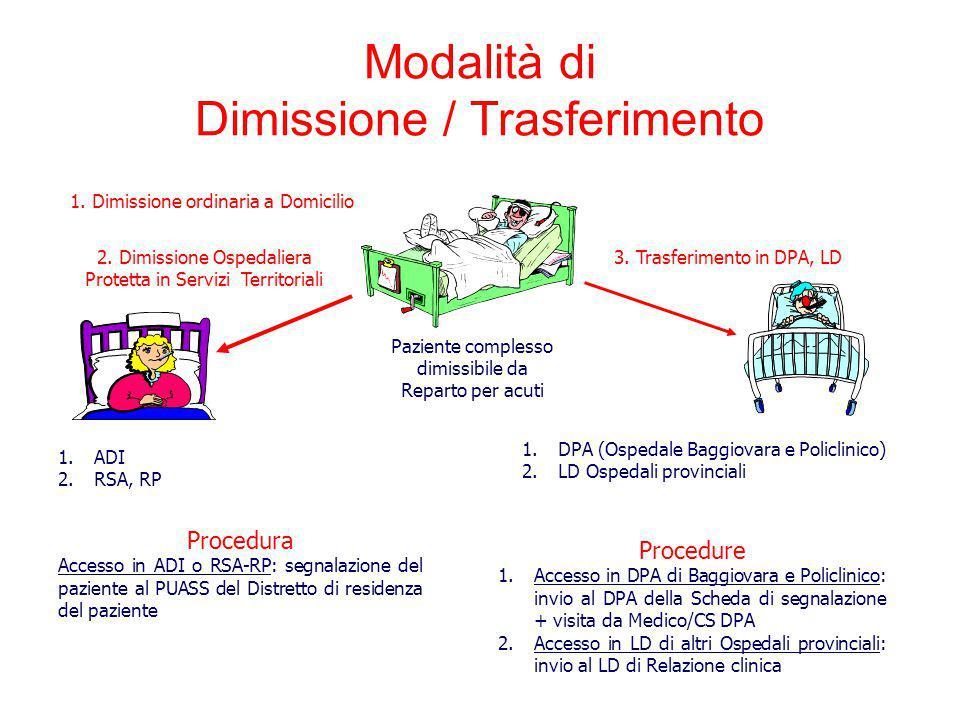 Modalità di Dimissione / Trasferimento Paziente complesso dimissibile da Reparto per acuti 1.DPA (Ospedale Baggiovara e Policlinico) 2.LD Ospedali pro