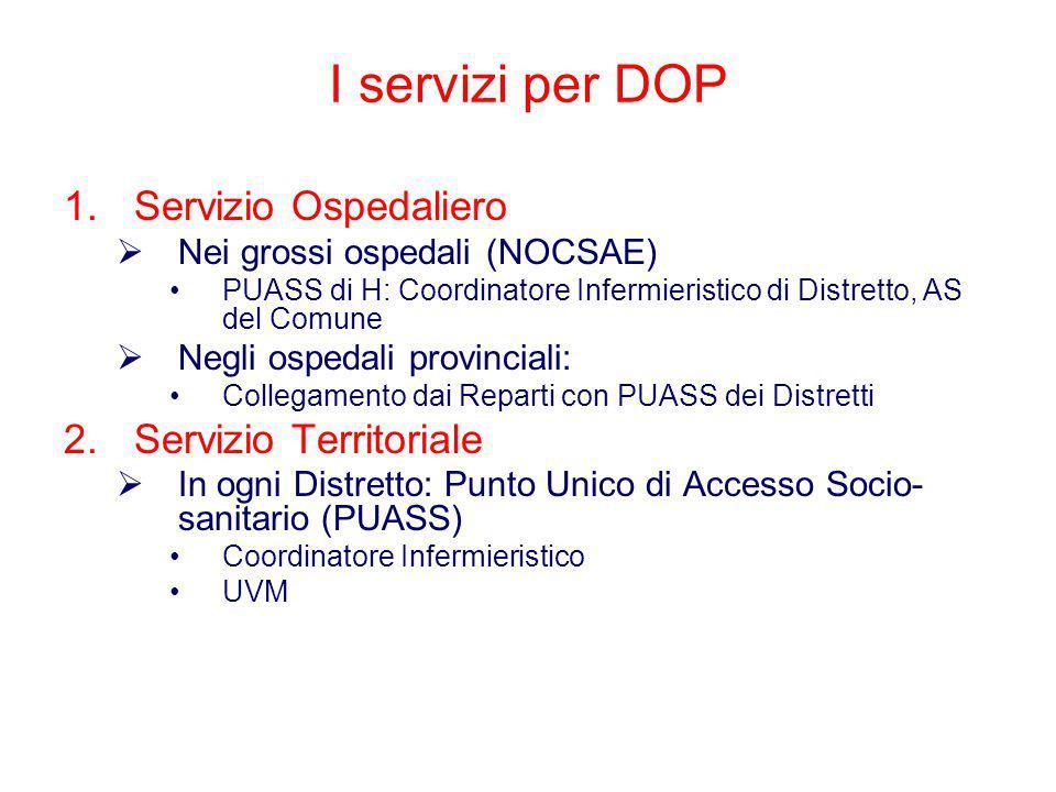 I servizi per DOP 1.Servizio Ospedaliero  Nei grossi ospedali (NOCSAE) PUASS di H: Coordinatore Infermieristico di Distretto, AS del Comune  Negli o