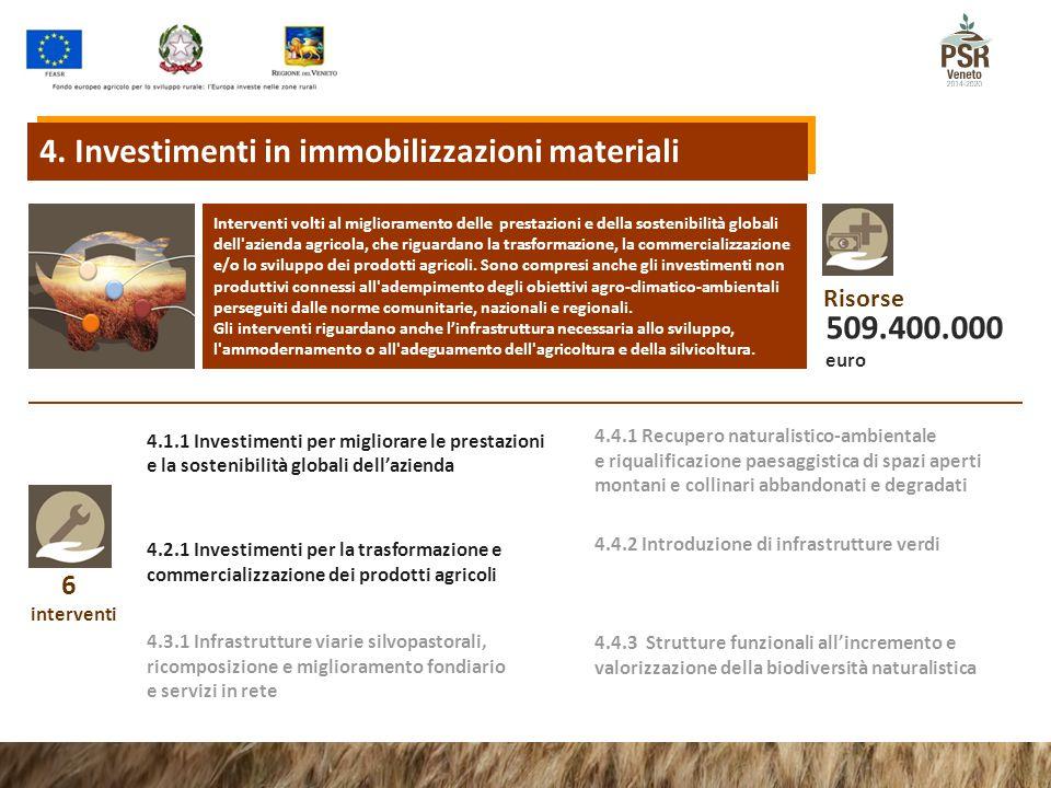 6 interventi 4.1.1 Investimenti per migliorare le prestazioni e la sostenibilità globali dell'azienda 4.2.1 Investimenti per la trasformazione e commercializzazione dei prodotti agricoli 4.3.1 Infrastrutture viarie silvopastorali, ricomposizione e miglioramento fondiario e servizi in rete 4.4.1 Recupero naturalistico-ambientale e riqualificazione paesaggistica di spazi aperti montani e collinari abbandonati e degradati 4.4.2 Introduzione di infrastrutture verdi 4.4.3 Strutture funzionali all'incremento e valorizzazione della biodiversità naturalistica Interventi volti al miglioramento delle prestazioni e della sostenibilità globali dell azienda agricola, che riguardano la trasformazione, la commercializzazione e/o lo sviluppo dei prodotti agricoli.