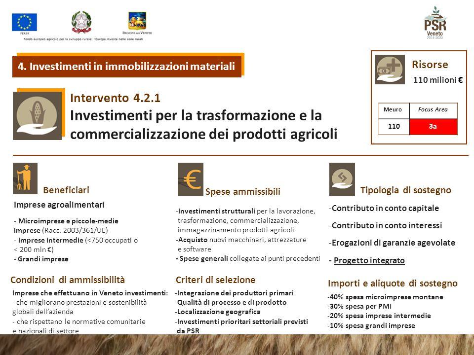 4.2.1Intervento Investimenti per la trasformazione e la commercializzazione dei prodotti agricoli Tipologia di sostegnoBeneficiari Spese ammissibili Condizioni di ammissibilitàCriteri di selezione Importi e aliquote di sostegno Imprese agroalimentari - Microimprese e piccole-medie imprese (Racc.