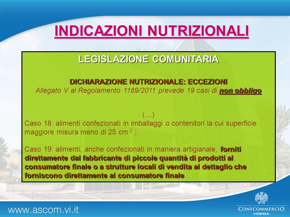 INDICAZIONI NUTRIZIONALI LEGISLAZIONE COMUNITARIA DICHIARAZIONE NUTRIZIONALE: ECCEZIONI non obbligo Allegato V al Regolamento 1169/2011 prevede 19 cas
