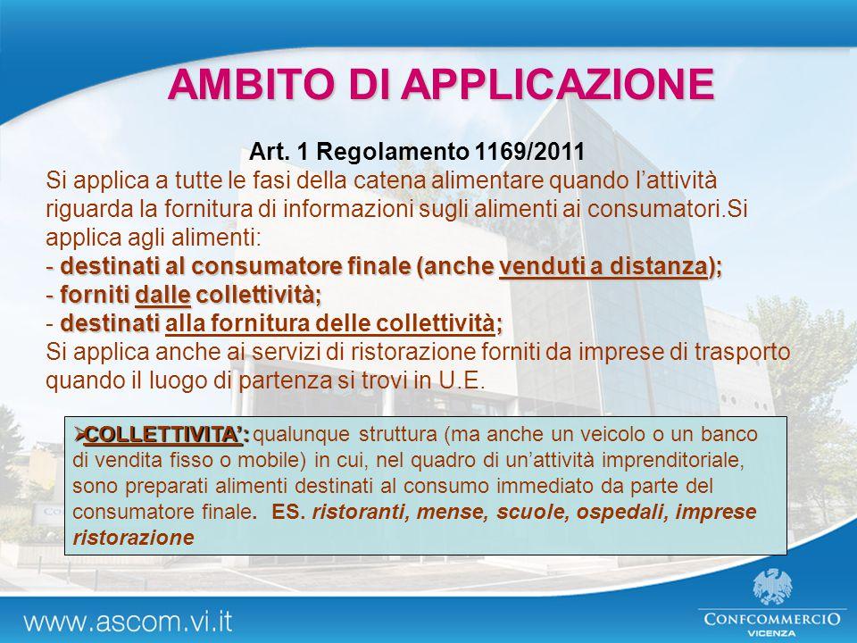 Art. 1 Regolamento 1169/2011 Si applica a tutte le fasi della catena alimentare quando l'attività riguarda la fornitura di informazioni sugli alimenti