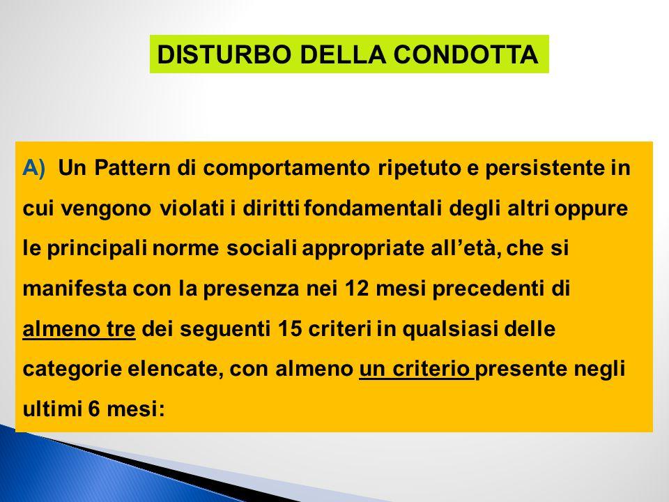 A) Un Pattern di comportamento ripetuto e persistente in cui vengono violati i diritti fondamentali degli altri oppure le principali norme sociali app