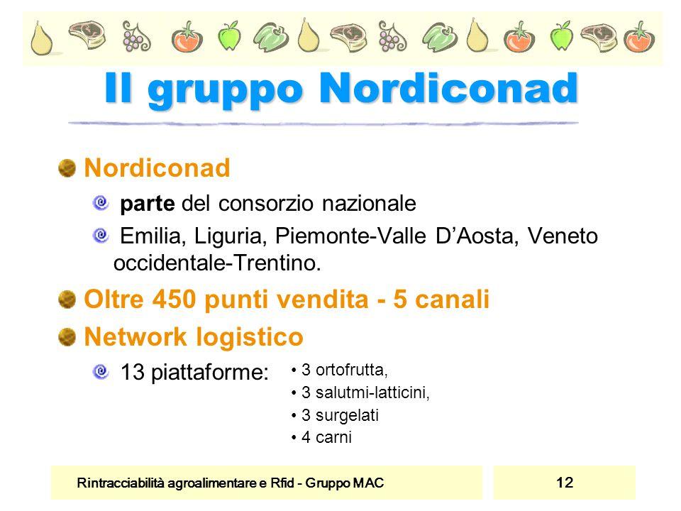 Rintracciabilità agroalimentare e Rfid - Gruppo MAC 12 Il gruppo Nordiconad Nordiconad parte del consorzio nazionale Emilia, Liguria, Piemonte-Valle D