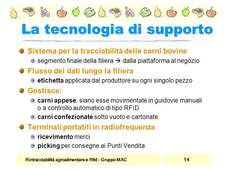 Rintracciabilità agroalimentare e Rfid - Gruppo MAC 14 La tecnologia di supporto Sistema per la tracciabilità delle carni bovine segmento finale della