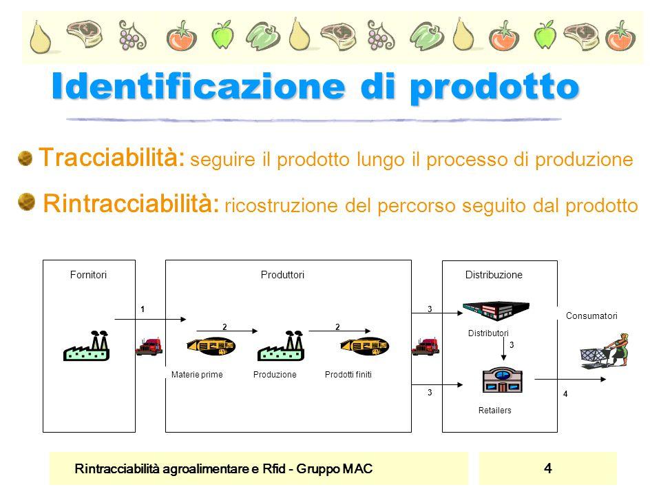 Rintracciabilità agroalimentare e Rfid - Gruppo MAC 4 Distribuzione 1 3 4 3 3 Produttori Materie primeProdotti finitiProduzione Fornitori 22 Distribut