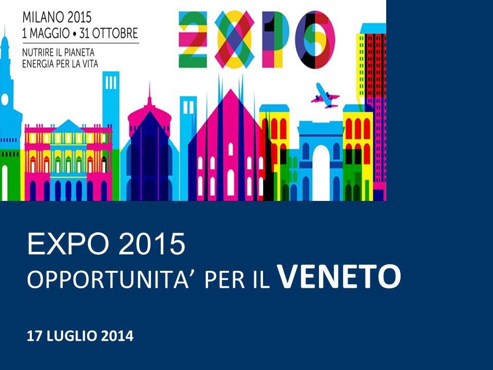 EXPO 2015 OPPORTUNITA' PER IL VENETO 17 LUGLIO 2014