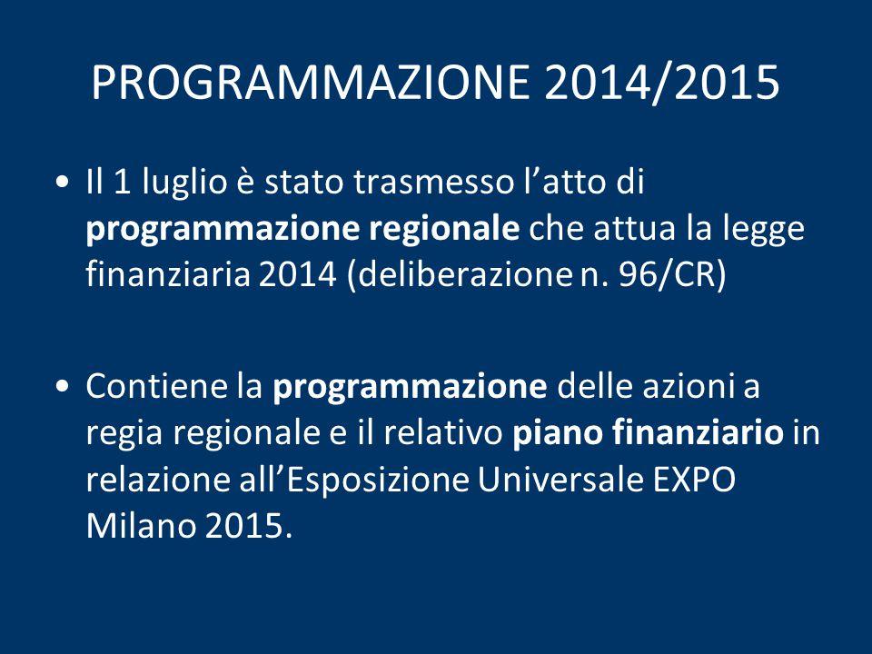 PROGRAMMAZIONE 2014/2015 Il 1 luglio è stato trasmesso l'atto di programmazione regionale che attua la legge finanziaria 2014 (deliberazione n.