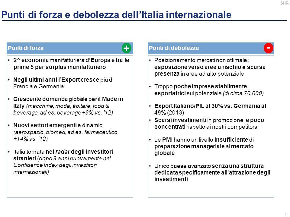 7 SHR Piano straordinario Made in Italy: obiettivi Cogliere le nuove opportunità legate alla crescita della domanda globale e all incremento della classe media Favorire le PMI nell accesso ai mercati internazionali 1 1 Espandere la presenza nei paesi in cui il potenziale è maggiore 2 2 Attrarre capitali di crescita /buyers e investimenti stranieri e italiani (reshoring) 3 3 4 4 Classe media mondiale nei prossimi 15 anni imprese esportatrici aggiuntive export aggiuntivo al 2016 * di flussi aggiuntivi di investimento in Italia ** Obiettivi Key figures + 800 mln (Tot 1,800) + 22K + 50 mld $ + 20 mld $ *Su 5 paesi avanzati e 30 mercati emergenti: studio Prometeia per Cabina di Regia 2014 **Dato stimato come la differenza fra la media Italia degli ultimi 10 anni vs.