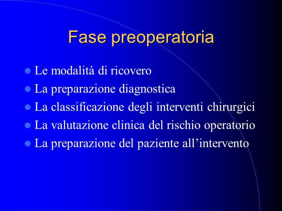Fase preoperatoria Le modalità di ricovero La preparazione diagnostica La classificazione degli interventi chirurgici La valutazione clinica del rischio operatorio La preparazione del paziente all'intervento