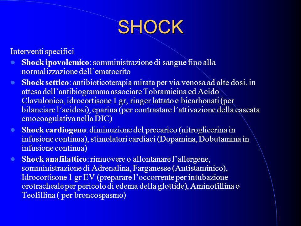 SHOCK Interventi specifici Shock ipovolemico: somministrazione di sangue fino alla normalizzazione dell'ematocrito Shock settico: antibioticoterapia mirata per via venosa ad alte dosi, in attesa dell'antibiogramma associare Tobramicina ed Acido Clavulonico, idrocortisone 1 gr, ringer lattato e bicarbonati (per bilanciare l'acidosi), eparina (per contrastare l'attivazione della cascata emocoagulativa nella DIC) Shock cardiogeno: diminuzione del precarico (nitroglicerina in infusione continua), stimolatori cardiaci (Dopamina, Dobutamina in infusione continua) Shock anafilattico: rimuovere o allontanare l'allergene, somministrazione di Adrenalina, Farganesse (Antistaminico), Idrocortisone 1 gr EV (preparare l'occorrente per intubazione orotracheale per pericolo di edema della glottide), Aminofillina o Teofillina ( per broncospasmo)