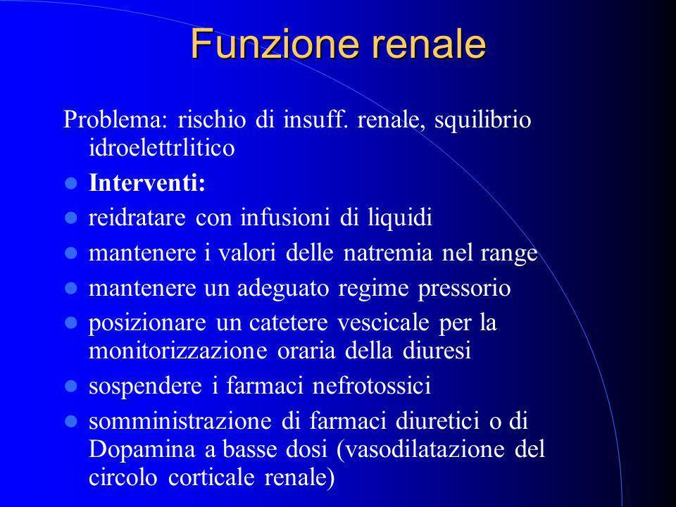 Funzione renale Problema: rischio di insuff.