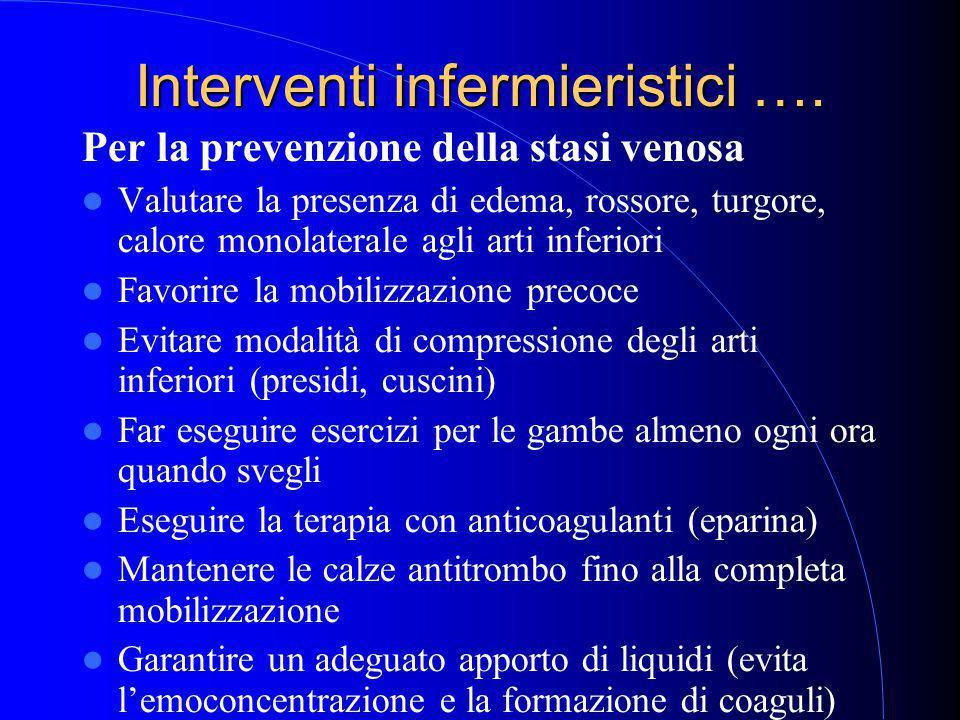 Interventi infermieristici ….