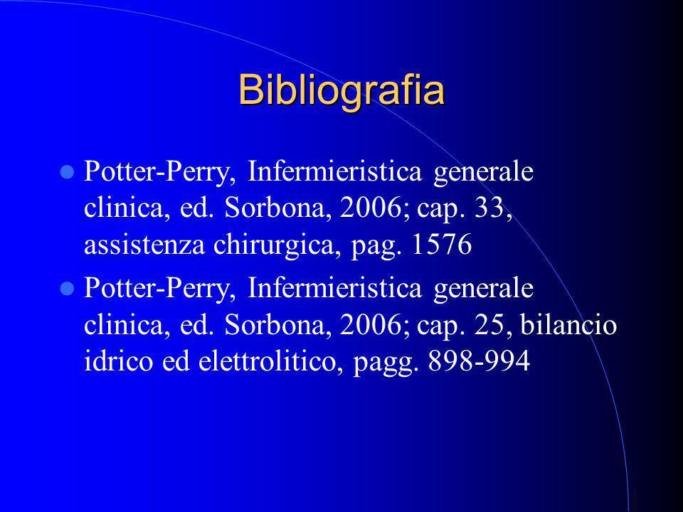 Bibliografia Potter-Perry, Infermieristica generale clinica, ed.