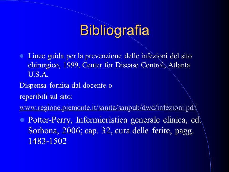 Bibliografia Linee guida per la prevenzione delle infezioni del sito chirurgico, 1999, Center for Disease Control, Atlanta U.S.A.