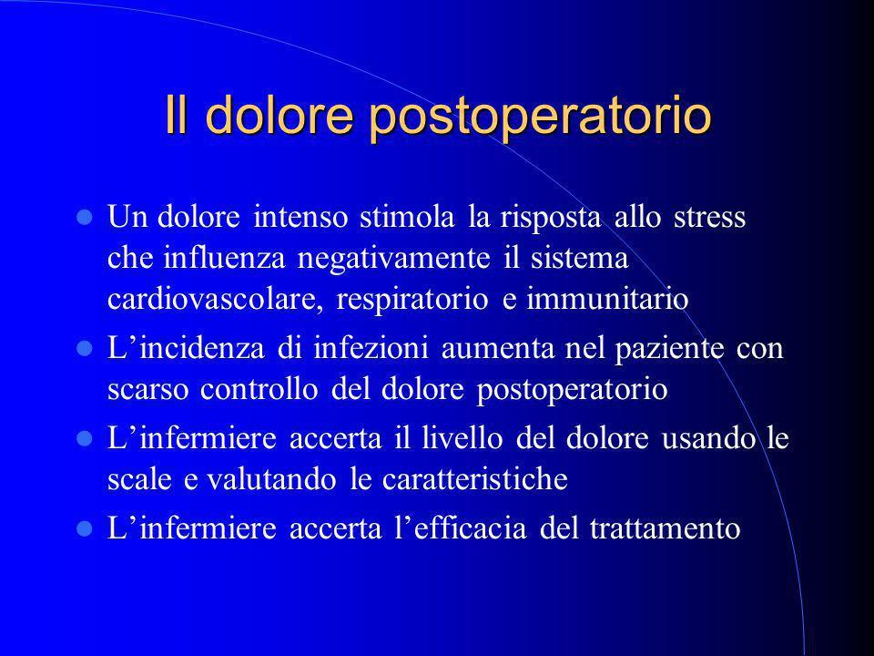 Il dolore postoperatorio Un dolore intenso stimola la risposta allo stress che influenza negativamente il sistema cardiovascolare, respiratorio e immunitario L'incidenza di infezioni aumenta nel paziente con scarso controllo del dolore postoperatorio L'infermiere accerta il livello del dolore usando le scale e valutando le caratteristiche L'infermiere accerta l'efficacia del trattamento