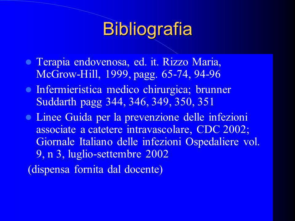 Bibliografia Terapia endovenosa, ed. it. Rizzo Maria, McGrow-Hill, 1999, pagg.