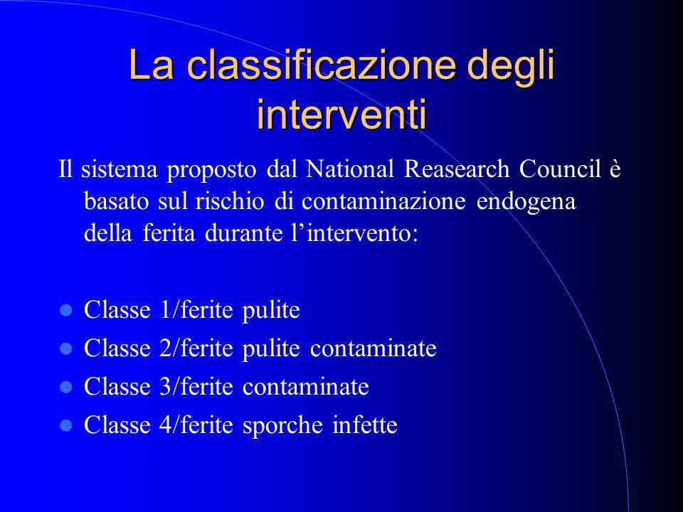 La classificazione degli interventi Il sistema proposto dal National Reasearch Council è basato sul rischio di contaminazione endogena della ferita durante l'intervento: Classe 1/ferite pulite Classe 2/ferite pulite contaminate Classe 3/ferite contaminate Classe 4/ferite sporche infette