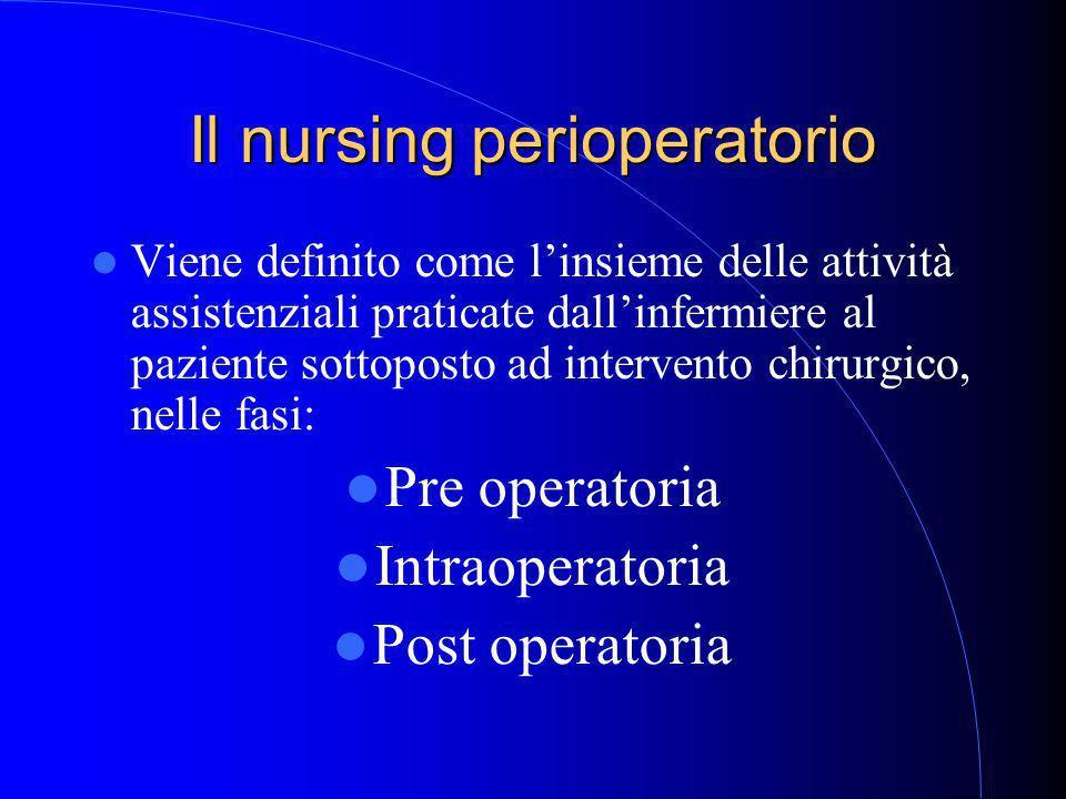 Il nursing perioperatorio Viene definito come l'insieme delle attività assistenziali praticate dall'infermiere al paziente sottoposto ad intervento chirurgico, nelle fasi: Pre operatoria Intraoperatoria Post operatoria