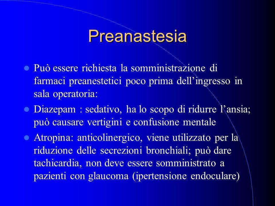 Preanastesia Può essere richiesta la somministrazione di farmaci preanestetici poco prima dell'ingresso in sala operatoria: Diazepam : sedativo, ha lo scopo di ridurre l'ansia; può causare vertigini e confusione mentale Atropina: anticolinergico, viene utilizzato per la riduzione delle secrezioni bronchiali; può dare tachicardia, non deve essere somministrato a pazienti con glaucoma (ipertensione endoculare)