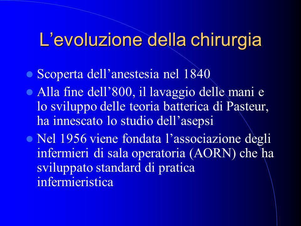 L'evoluzione della chirurgia Scoperta dell'anestesia nel 1840 Alla fine dell'800, il lavaggio delle mani e lo sviluppo delle teoria batterica di Pasteur, ha innescato lo studio dell'asepsi Nel 1956 viene fondata l'associazione degli infermieri di sala operatoria (AORN) che ha sviluppato standard di pratica infermieristica