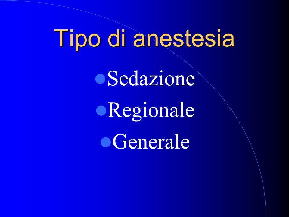 Tipo di anestesia Sedazione Regionale Generale