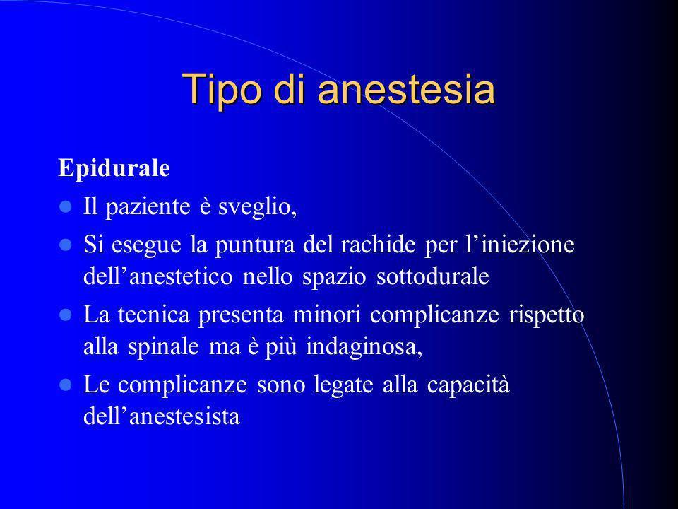 Tipo di anestesia Epidurale Il paziente è sveglio, Si esegue la puntura del rachide per l'iniezione dell'anestetico nello spazio sottodurale La tecnica presenta minori complicanze rispetto alla spinale ma è più indaginosa, Le complicanze sono legate alla capacità dell'anestesista