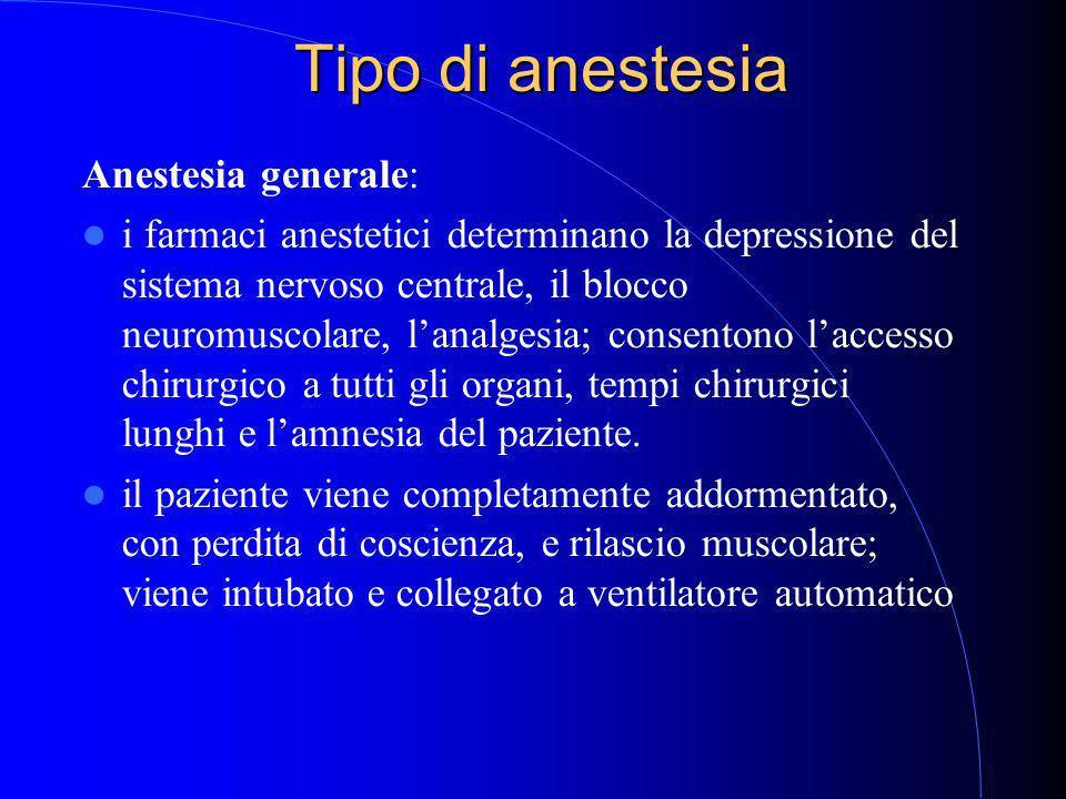 Tipo di anestesia Anestesia generale: i farmaci anestetici determinano la depressione del sistema nervoso centrale, il blocco neuromuscolare, l'analgesia; consentono l'accesso chirurgico a tutti gli organi, tempi chirurgici lunghi e l'amnesia del paziente.