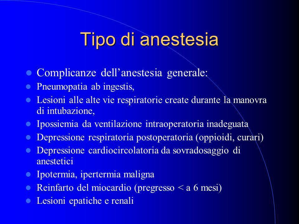 Tipo di anestesia Complicanze dell'anestesia generale: Pneumopatia ab ingestis, Lesioni alle alte vie respiratorie create durante la manovra di intubazione, Ipossiemia da ventilazione intraoperatoria inadeguata Depressione respiratoria postoperatoria (oppioidi, curari) Depressione cardiocircolatoria da sovradosaggio di anestetici Ipotermia, ipertermia maligna Reinfarto del miocardio (pregresso < a 6 mesi) Lesioni epatiche e renali