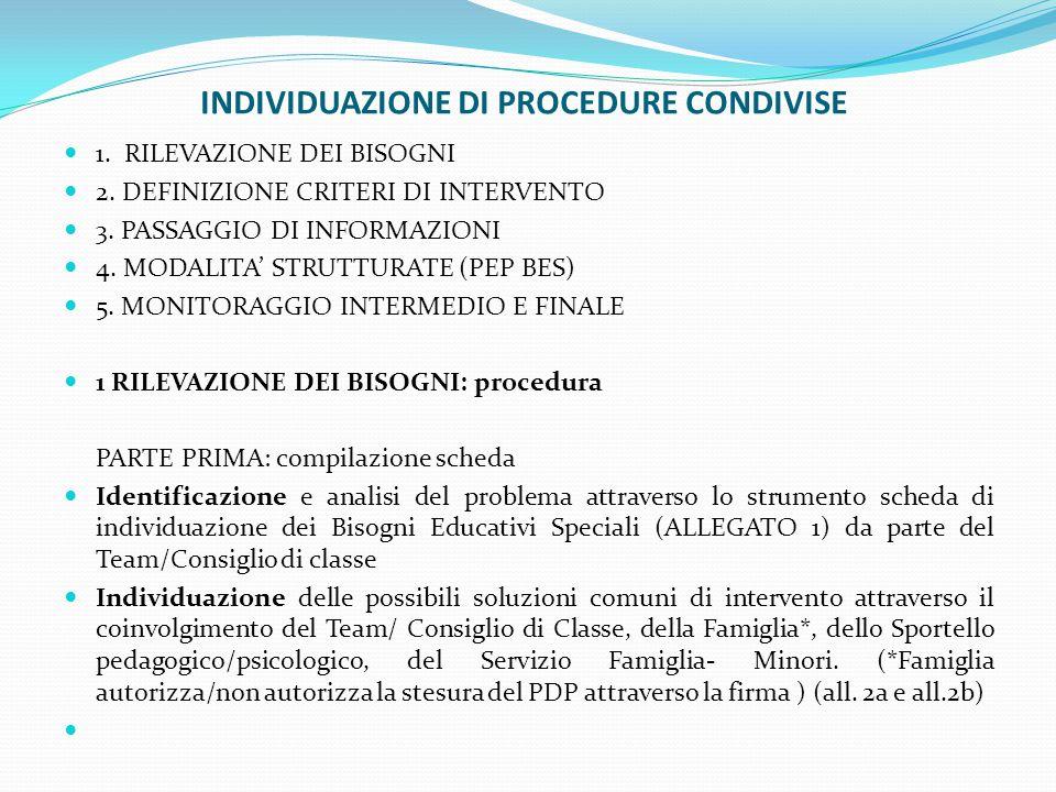 INDIVIDUAZIONE DI PROCEDURE CONDIVISE 1. RILEVAZIONE DEI BISOGNI 2. DEFINIZIONE CRITERI DI INTERVENTO 3. PASSAGGIO DI INFORMAZIONI 4. MODALITA' STRUTT