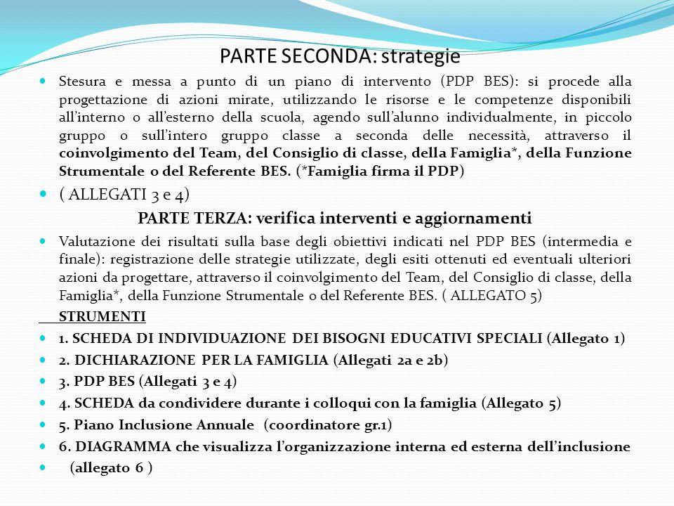 PARTE SECONDA: strategie Stesura e messa a punto di un piano di intervento (PDP BES): si procede alla progettazione di azioni mirate, utilizzando le r