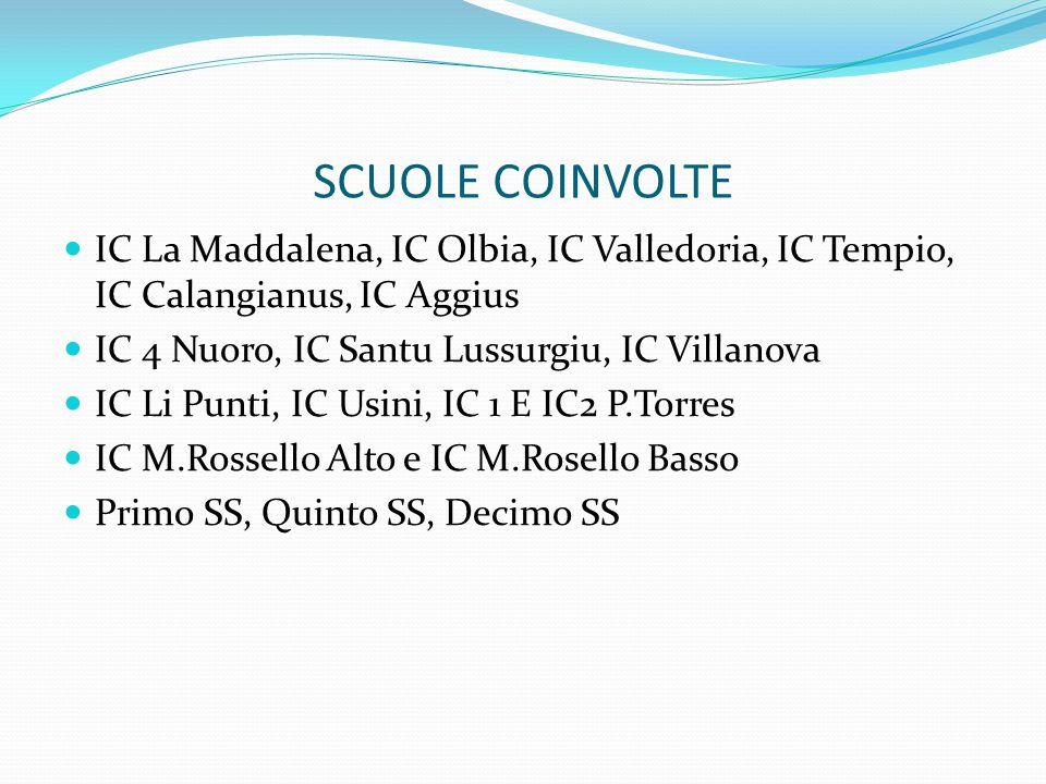 SCUOLE COINVOLTE IC La Maddalena, IC Olbia, IC Valledoria, IC Tempio, IC Calangianus, IC Aggius IC 4 Nuoro, IC Santu Lussurgiu, IC Villanova IC Li Pun