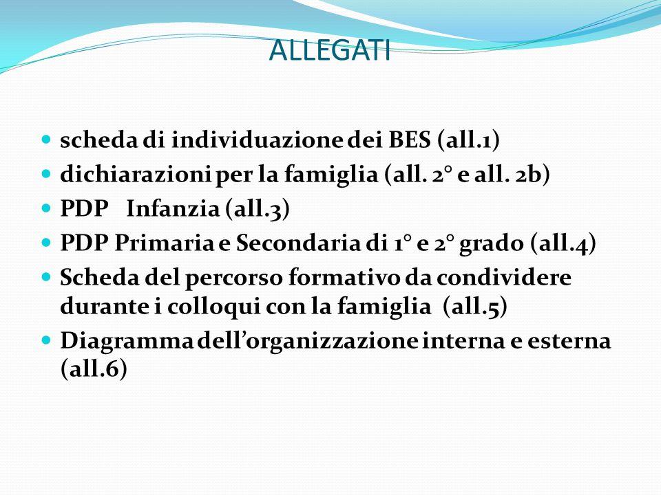 SVANTAGGIO LINGUISTICO E CULTURALE: alunni stranieri neo-arrivati in Italia o che non hanno ancora acquisito le adeguate competenze linguistiche.